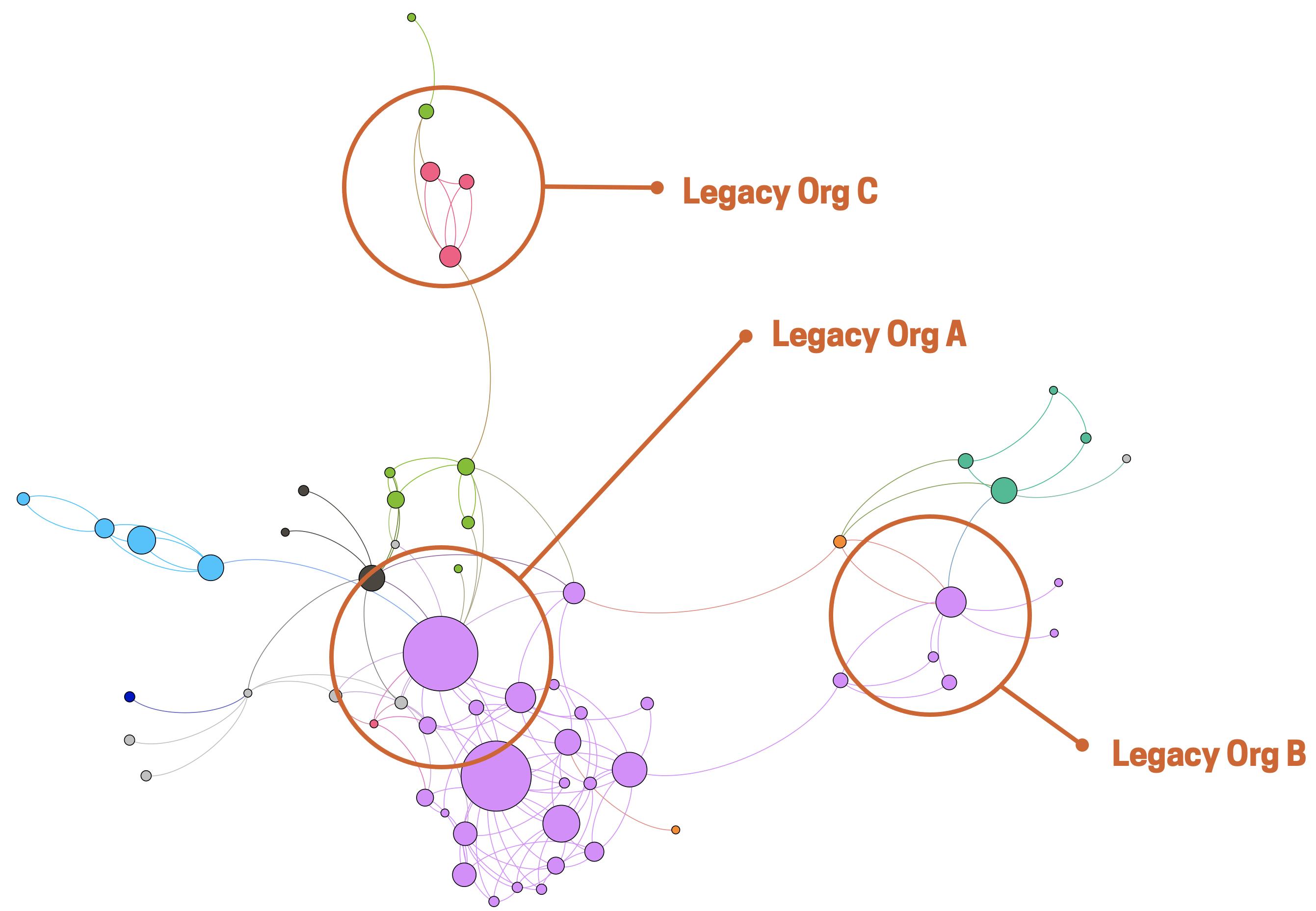 network-diagram-legacy.png