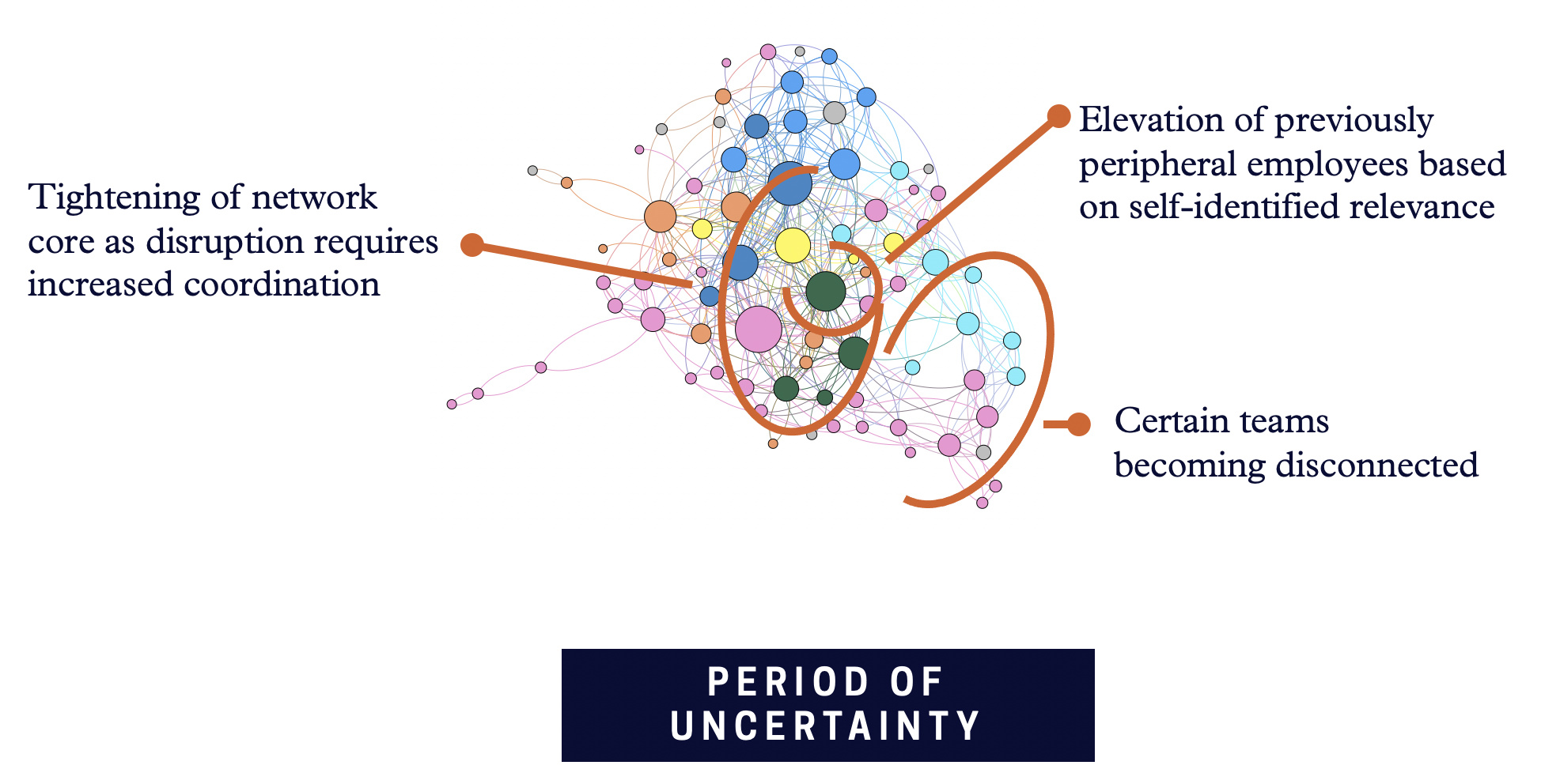 period-of-uncertainty.png
